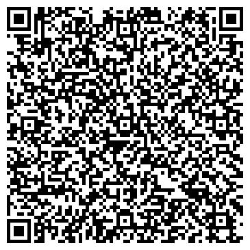 QR-код с контактной информацией организации ЧП НТЦ Синтез-ИНжиниринг