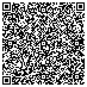 QR-код с контактной информацией организации Zfort Group, ЧП