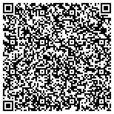 QR-код с контактной информацией организации Сутирин Б.В., ФЛП