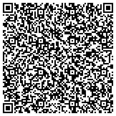 QR-код с контактной информацией организации UAСервис, ООО (OpenSource Consulting компания)