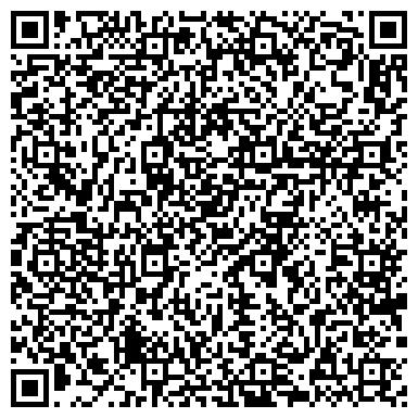 QR-код с контактной информацией организации Devoler, ООО