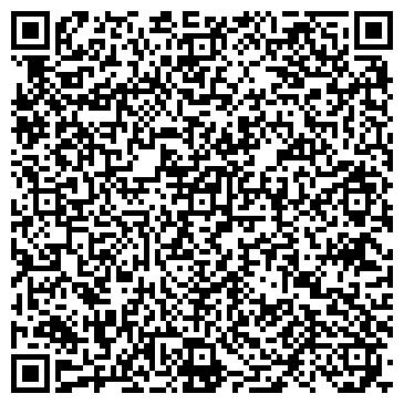 QR-код с контактной информацией организации Кхорло ЛЛС (Khorlo, LLC),ЧП