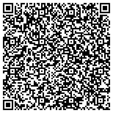 QR-код с контактной информацией организации Окорола (ocorola)ЧП
