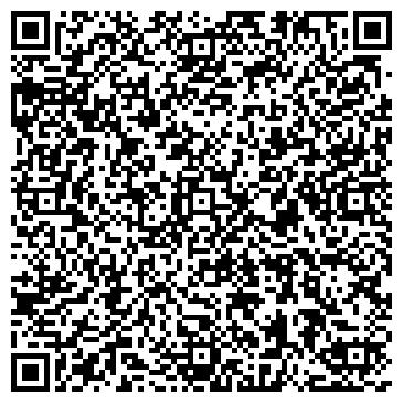 QR-код с контактной информацией организации IT Trade Consulting, ЧП