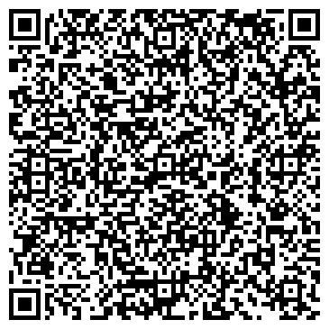QR-код с контактной информацией организации Министерство Образования и Науки РК, ГП