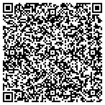 QR-код с контактной информацией организации Atis Industries (Атис Индастрис), ТОО