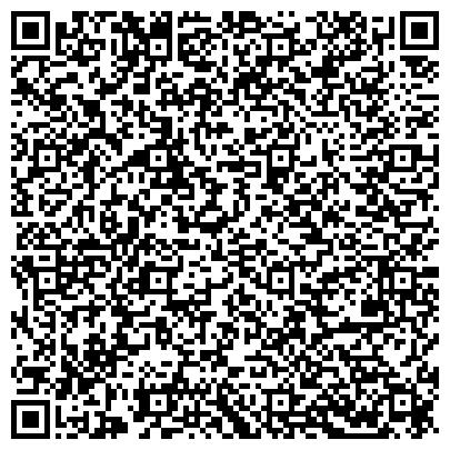 QR-код с контактной информацией организации Sofronics Corporation(Софороникс корпорейшн), ТОО