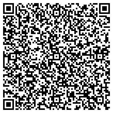 QR-код с контактной информацией организации Научсофт, ЗАО СП