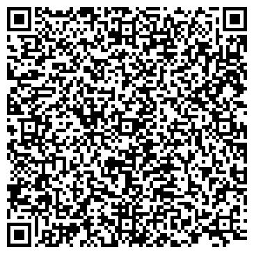 QR-код с контактной информацией организации Imaginewebsolutions (Имэйдженвебсолюшенс), ТОО