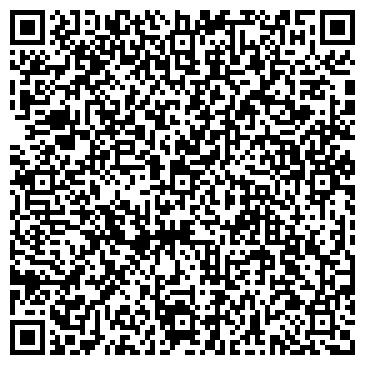 QR-код с контактной информацией организации Фул Спектрум Системс, ИЧПУП