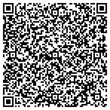 QR-код с контактной информацией организации Черевута А. В., ЧП