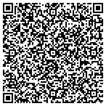 QR-код с контактной информацией организации БудИндустриал Сервис, ООО