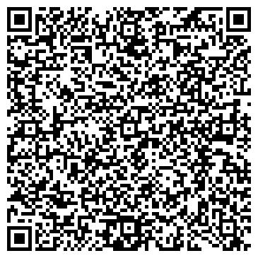 QR-код с контактной информацией организации ГринКо, ОАО Группа компаний