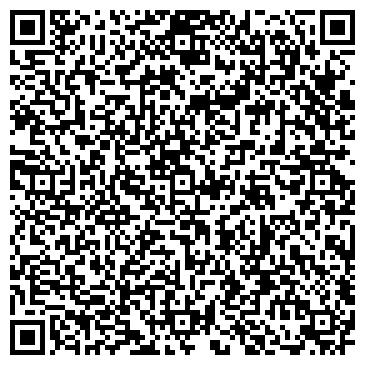 QR-код с контактной информацией организации Гринлайф ЭКО, ООО
