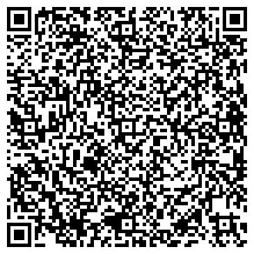 QR-код с контактной информацией организации САНТЕРМО-ПЛЮС, ООО