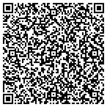 QR-код с контактной информацией организации Дымоходсервис, Ботвинко А.Н., ЧП