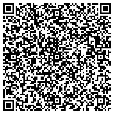 QR-код с контактной информацией организации Гранитные изделия, ЧП