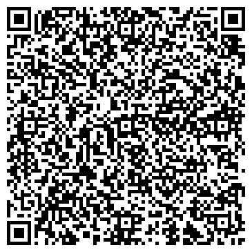 QR-код с контактной информацией организации Семененко, СПД