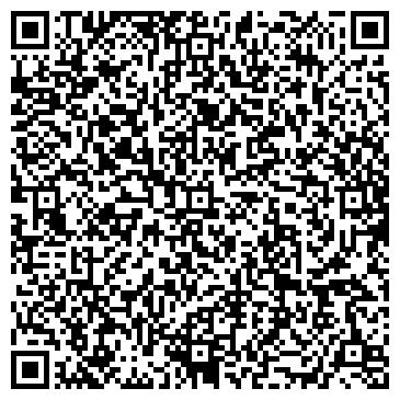 QR-код с контактной информацией организации ЗАО СИНТРА, УКРАИНСКО-НЕМЕЦКО-ЮГОСЛАВСКОЕ СП