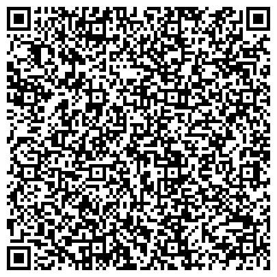 QR-код с контактной информацией организации Еремеева Т.Н., ИП Мастер-Сервис