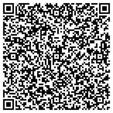 QR-код с контактной информацией организации ИП Гранмастер РБ