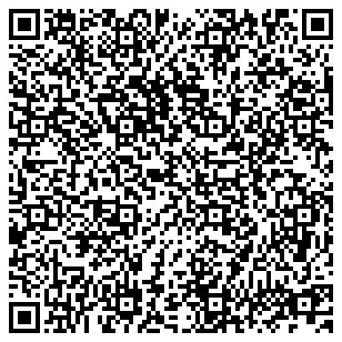 QR-код с контактной информацией организации Буданов А.И. - утилизация аккумуляторных батарей, ЧП