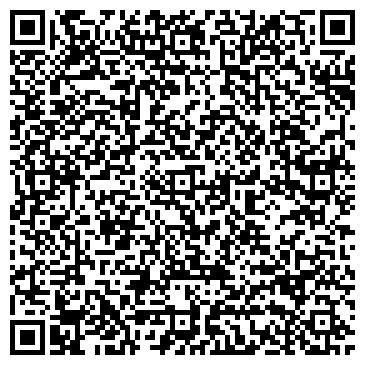 QR-код с контактной информацией организации Круглов, ЧП