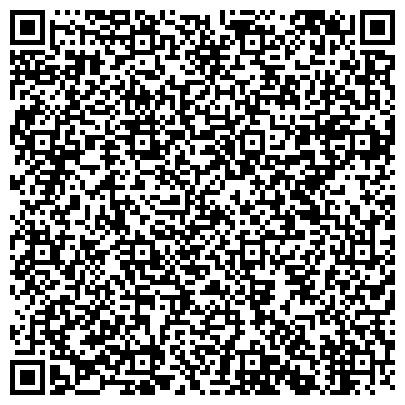 QR-код с контактной информацией организации Никитреактивпроект, ООО (Аккумуляторный завод СПЛАВ)