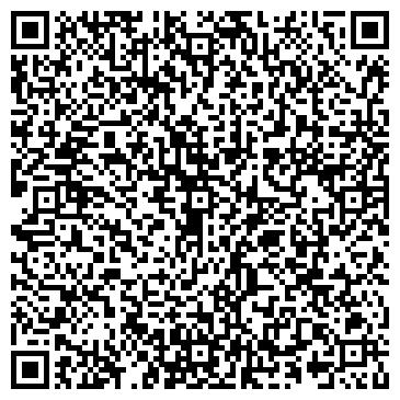 QR-код с контактной информацией организации Промэнерго ПКФ, ЧП