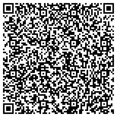 QR-код с контактной информацией организации Нефте-Химическое Оборудование, ООО НПП