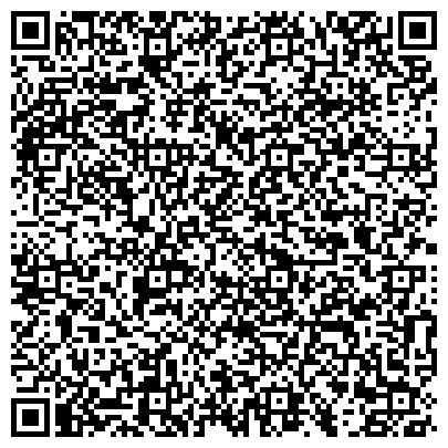QR-код с контактной информацией организации NLS Nazli Logistiks НЛС Назли Логистикс), ТОО