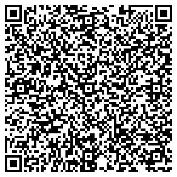 QR-код с контактной информацией организации Белэксимгарант-Брест, филиал