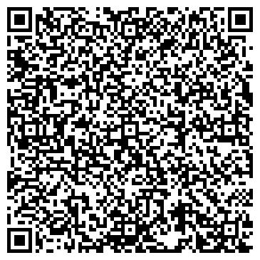 QR-код с контактной информацией организации Ukrinsco, Подразделение