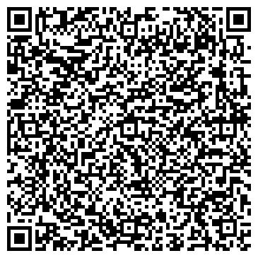 QR-код с контактной информацией организации Добробут, Компания