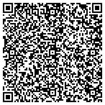 QR-код с контактной информацией организации Bupa International