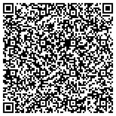 QR-код с контактной информацией организации Нефтяная Страховая Компания, АО