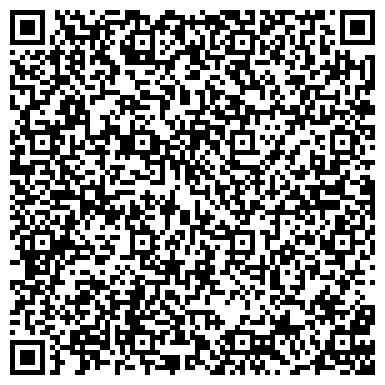 QR-код с контактной информацией организации Агентство Финансист, ТОО