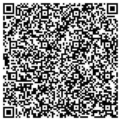 QR-код с контактной информацией организации Международный инвестиционный альянс, ЗАО