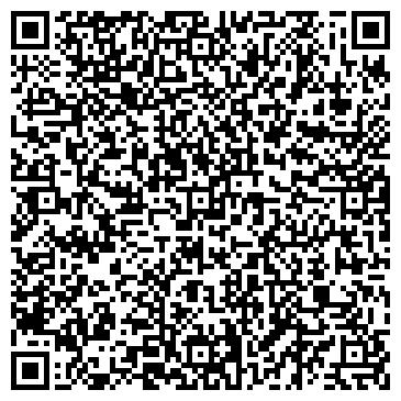 QR-код с контактной информацией организации Энергорезерв, страховая компания, ЗАО