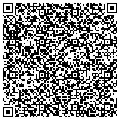 QR-код с контактной информацией организации Страховые консультации и решения, Нестеренко С.В. ЧП.