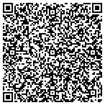 QR-код с контактной информацией организации КИРОВСКИЙ ВИНО-ВОДОЧНЫЙ ЗАВОД, АП