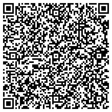 QR-код с контактной информацией организации Cвириденко, СПД