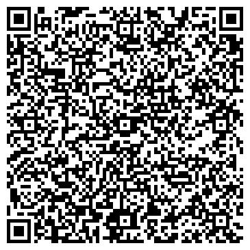 QR-код с контактной информацией организации Планета страхования,ЧАО СК
