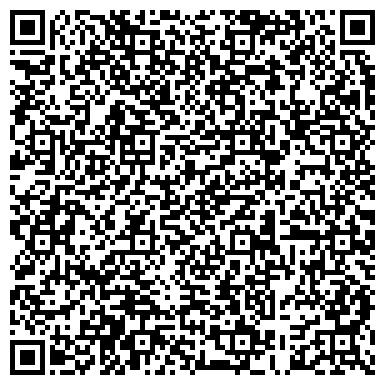 QR-код с контактной информацией организации Гурман евро,Организация корпоративного питания