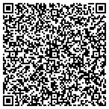 QR-код с контактной информацией организации Banket-party (Банкет-Пати), ООО
