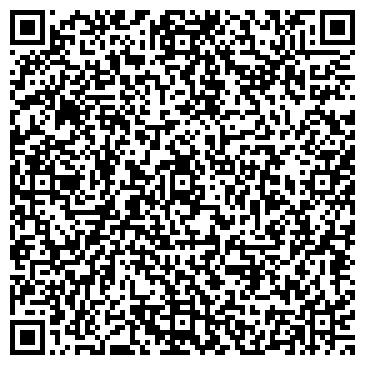 QR-код с контактной информацией организации Петруха П.П., СПД
