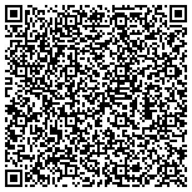 QR-код с контактной информацией организации Медиа витрины (Медіа вітрини), ЧП