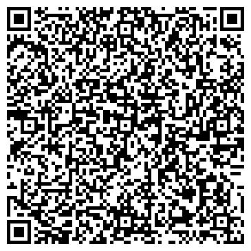 QR-код с контактной информацией организации ПРИВАТАГРО-ЧЕРКАССЫ, ООО, ФИЛИАЛ