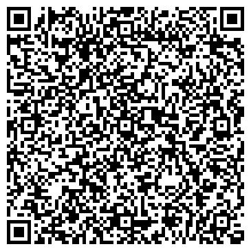 QR-код с контактной информацией организации НИИ ВИРУСОЛОГИИ ИМ. Д.И. ИВАНОВСКОГО РАМН