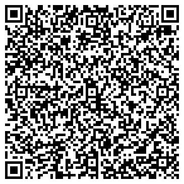 QR-код с контактной информацией организации КОТОВСКАЯ ГОРОДСКАЯ ТИПОГРАФИЯ, ООО